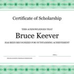 Sales Certificate Template