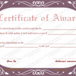 Best Performance Certificate Template