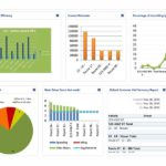 Fleet Management Report Template