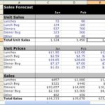 Free Daily Sales Report Excel Template