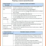 Lessons Learnt Report Template