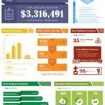 Nonprofit Annual Report Template