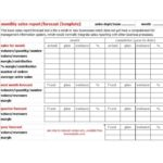 Sales Management Report Template