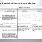 Sales Representative Report Template