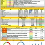 Weekly Progress Report Template Project Management