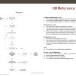 8D Report Format Template