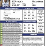 Basketball Player Scouting Report Template