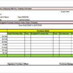 Daily Status Report Template Xls
