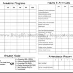 Homeschool Report Card Template Middle School