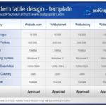 Html Report Template Free