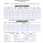 Manager Weekly Report Template