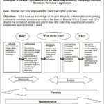 Monitoring And Evaluation Report Writing Template