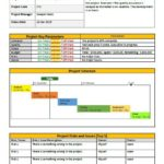 Project Manager Status Report Template