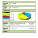 Qa Weekly Status Report Template