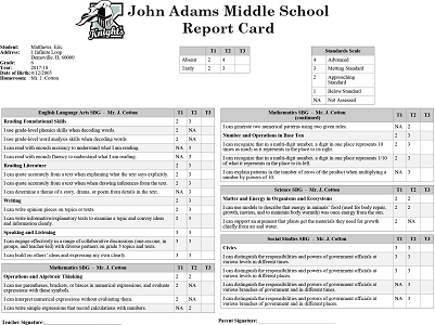 Report Card Template Middle School