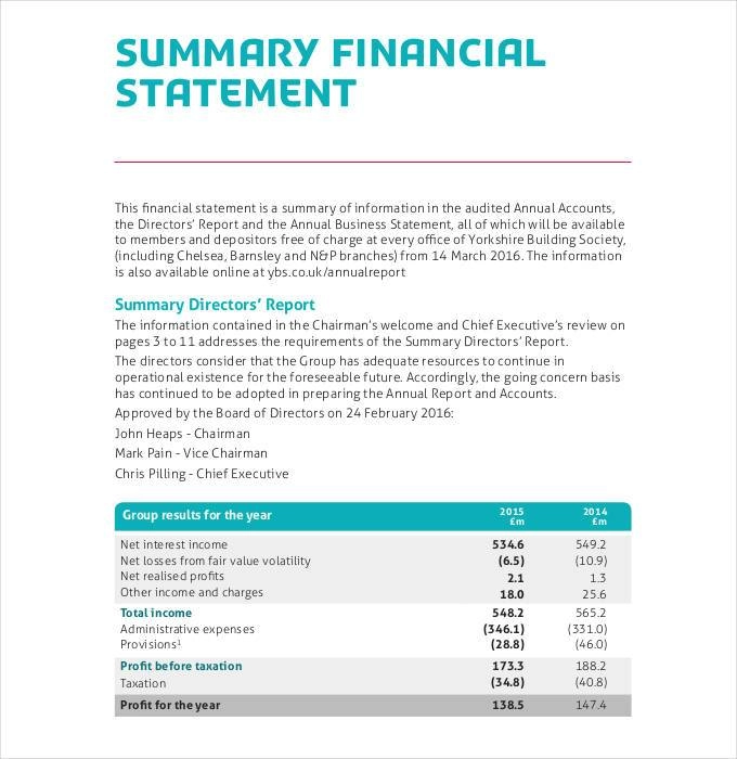 Summary Annual Report Template