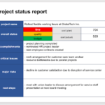 Weekly Project Status Report Template Powerpoint