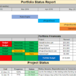 Weekly Status Report Template Excel