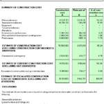 Construction Cost Report Template