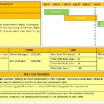 One Page Project Status Report Template