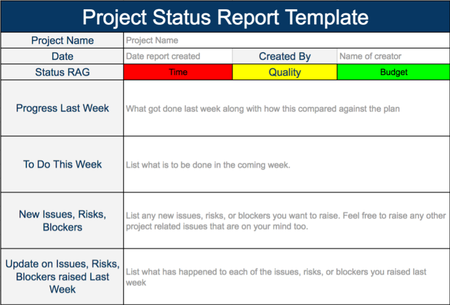 Project Monthly Status Report Template
