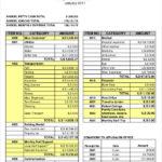 Quarterly Expense Report Template