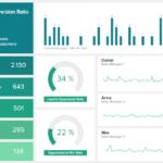 Sales Team Report Template