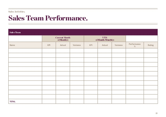 Sales Team Report Template