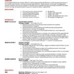 Resume Templates 2020