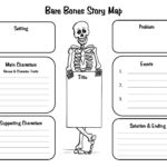 Story Skeleton Book Report Template