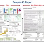 A3 Report Template Xls
