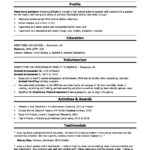 Resume Templates Monster