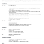 Resume Templates Nurse Practitioner